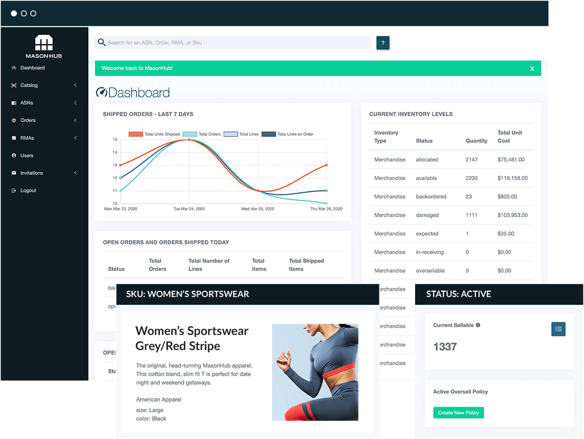 ecommerce order management systems dashboard
